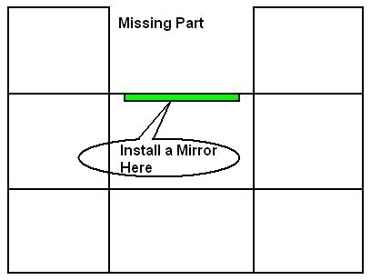 Vaastu Fengsui Solution mirror