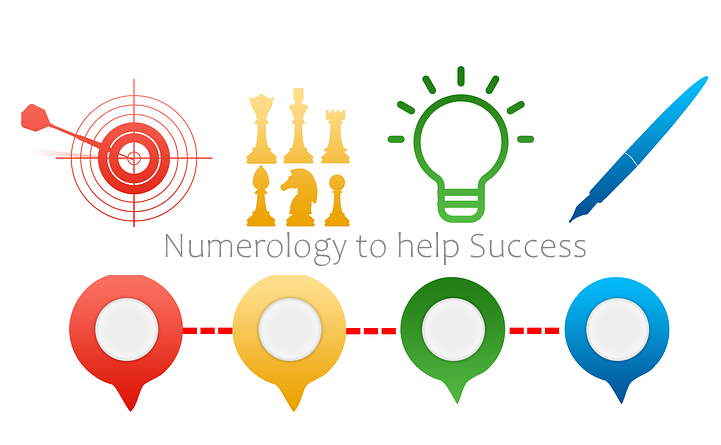 "<p>Numerology for business success is counted as one of the important factor now as there are stiff competitions all over the world.</p></br><strong style=""color:#1d58a8;font-size:30px;"">Number 1 :</strong></br></br>  <p>It is the leader of all the business and its will be at the top of the world with no comparisons at all. </p> <p><strong>Business types :</strong>This number will have government support and obtain government trust. They will deliver government projects. </p> <p><strong>Top business names :</strong>Microsoft, Tata Motors, ICICI Bank and many more. </p></br>  <strong style=""color:#1d58a8;font-size:30px;"">Number 2 :</strong></br></br>  <p>Lets take an example for number 2. We all know that Mr. Amitabh Bachchan the famous film star used to have a business named ABCL. But it went bankrupt. The numerologists give their views that the name number of the business was 9 and Mr. Bachchans date of birth is number 2. These two numbers are not considered auspicious. The other example of the unsuccessful business is WorldCom.</p> <p><strong>Business types :</strong>Silver, milk products, land and agricultural goods also. </p> <p><strong>Top business names :</strong>SBI, Dairy Queen, Hathaway and many more. </p></br>  <strong style=""color:#1d58a8;font-size:30px;"">Number 3 :</strong></br></br>  <p>This number will be great for art and music or music instrument business. Those who want to start a new business with their hobbies keeping in mind then it will be the best decision.</p> <p><strong>Business types :</strong>Clothes, Banker, Hotel business, advertisements, and Food items also. </p> <p><strong>Top business names :</strong>Sun Pharma, JSW Steel co and many more. </p></br>  <strong style=""color:#1d58a8;font-size:30px;"">Number 4 :</strong></br></br>  <p>Most of the business with this number is considered unlucky like number 13, 31, 40, 49 and 58.</p> <p><strong>Business types :</strong>Tobacco and Narcotics and also in mining. </p> <p><strong>Top business names :</strong>Facebook, Bharti Airtel, Tech Mahindra and many more. </p></br>  <strong style=""color:#1d58a8;font-size:30px;"">Number 5 :</strong></br></br>  <p>You are always enthusiastic about business and are able to take big and difficult decisions for your business.</p> <p><strong>Business types :</strong>Antiques, Jewellery, Stationary and also stationery items. </p> <p><strong>Top business names :</strong>GE, Boeing, Apple, CSV Caremark, Wells and Fargo, Dell, Walt Disney, Caterpillar, Verizon Communication and many more. </p></br>  <strong style=""color:#1d58a8;font-size:30px;"">Number 6 :</strong></br></br>  <p>This number is more of harmony, healing, and home. So if you are thinking of creating a new concept of freelancing business then it is ideal for you.</p> <p><strong>Business types :</strong>Confectionery, cosmetics, restaurants, silk, and jewellery. </p> <p><strong>Top business names :</strong>Wipro, Bajaj Auto, and Asian Paints. </p></br>  <strong style=""color:#1d58a8;font-size:30px;"">Number 7 :</strong></br></br>  <p>This number is famous for spirituality so they have patience and are a great thinker. The business that they should opt for must need patience and are highly intellectual.</p> <p><strong>Business types :</strong>Medicines, electrical items, iron and steel and also plastic. </p> <p><strong>Top business names :</strong>Google, Amazon, Reliance and many more. </p></br>  <strong style=""color:#1d58a8;font-size:30px;"">Number 8 :</strong></br></br>  <p>It is considered as the risk takers and the owners and the employees had to put in lots of hard work and time at the preparation of success.</p> <p><strong>Business types :</strong>Oil, printing press, iron, and steel, shorthand typing and poultry. </p> <p><strong>Top business names :</strong>HP, Morgan and Stanley, City group and many more. </p></br>  <strong style=""color:#1d58a8;font-size:30px;"">Number 9 :</strong></br></br>  <p>This number is a true motivator and is good for motivational speaker or coaches. Number 18 should be ignored as it is considered unlucky if taken together. This number represents divinity thus if paired with number 27 and 45 they will give magical output.</p> <p><strong>Business types :</strong>Medicine, Land and property and agriculture. Apart from that, you can also, succeed in the iron and steel industry. </p> <p><strong>Top business names :</strong>Wal Mart, IBM, Ford, AT and T, Fed Ex and many more. </p></br>  <strong style=""color:#1d58a8;font-size:30px;"">Number 33 :</strong></br></br>  <p>This number is considered to be the luckiest of all the other numbers. It is recognized as the number of Lord Kuber (God of wealth). If anyone born on the dates of 6th, 15th,and 24ththen it will give a magic potion to the business.</p> <p><strong>Business types :</strong>Confectionery, Clothes, Jewellery, and Restaurants. </p></br>   <strong style=""color:#1d58a8;font-size:30px;"">Number 39 :</strong></br></br>  <p>This number has a significant influence on Reliance Group as the earlier name was The Reliance. It was facing losses and separation from its products and technologies. But after the removal of the article The from its name has impacted its profit and its continuity.</p>  <p><strong>Top business names :</strong>Reliance industries. </p></br>  <strong style=""color:#1d58a8;font-size:30px;"">Number 49 :</strong></br></br>  <p>This business number with 4 is an inauspicious one apart from number 22. If you get success with this number then it can be mare luck but it will not thrive for long as you wanted. So you should immediately change your business name by consulting an astrologer.</p>  <p><strong>Top business names :</strong>Vodafone. </p></br>  <strong style=""color:#1d58a8;font-size:30px;"">Number 51 :</strong></br></br>  <p>This number is governed by number 6 which brings prosperity and wealth. If you want to make a profit from the beginning then this number should be with the business name or in the logo of the company. </p> <p><strong>Top business names :</strong>Hathaway, GM, Berkshire and many more. </p></br>"
